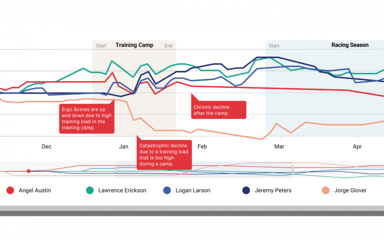 Introducing Kaizen Team Ergo Improvement Report in Ludum